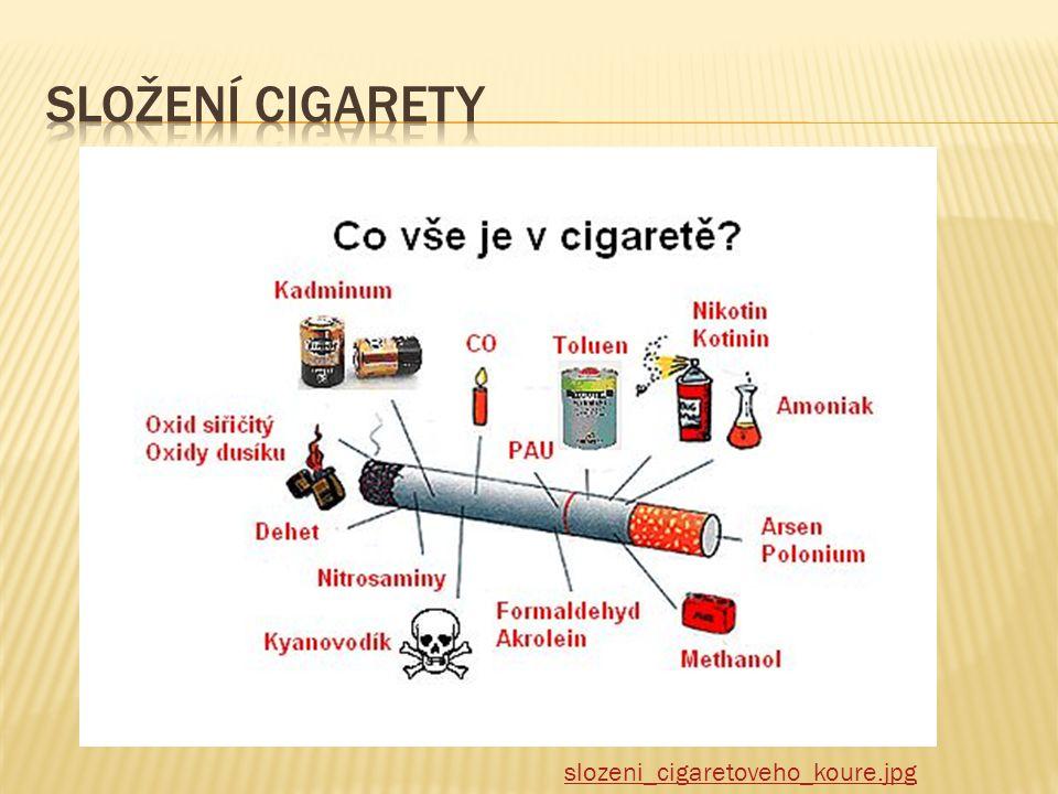 Složení cigarety slozeni_cigaretoveho_koure.jpg