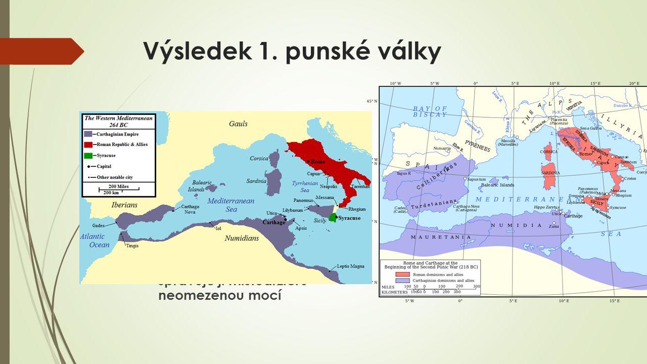 Výsledek 1. punské války porážka Kartága