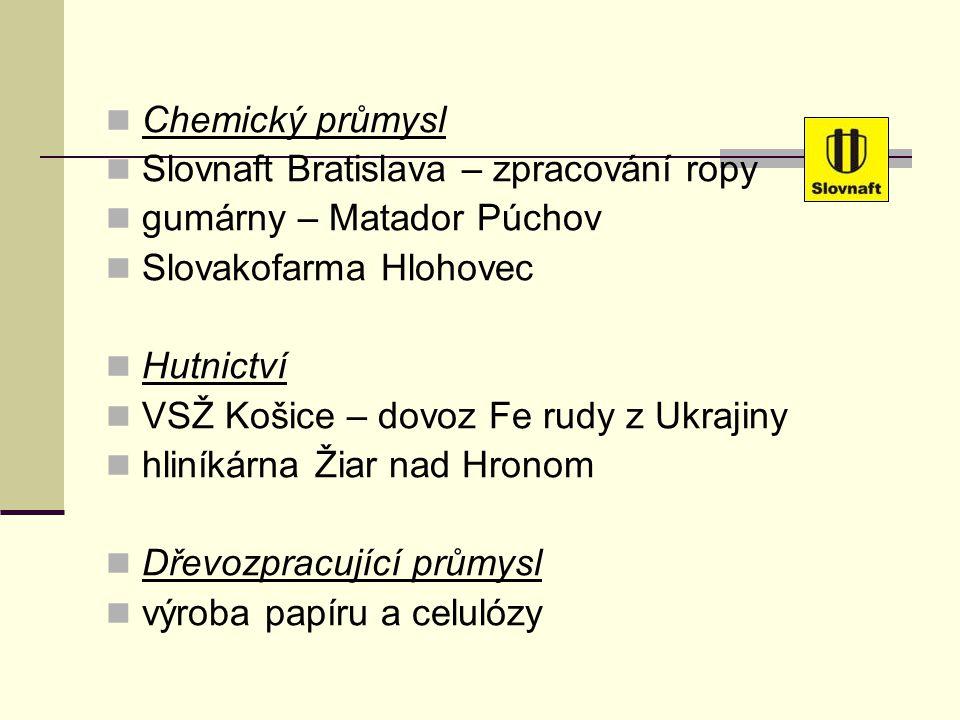 Chemický průmysl Slovnaft Bratislava – zpracování ropy. gumárny – Matador Púchov. Slovakofarma Hlohovec.