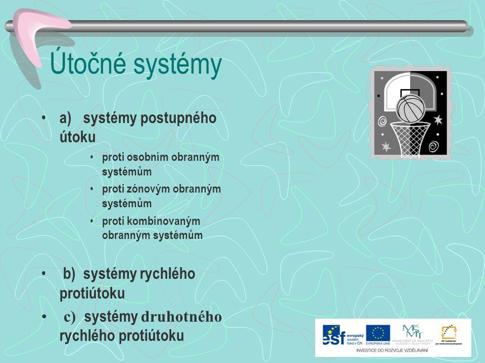 Útočné systémy a) systémy postupného útoku