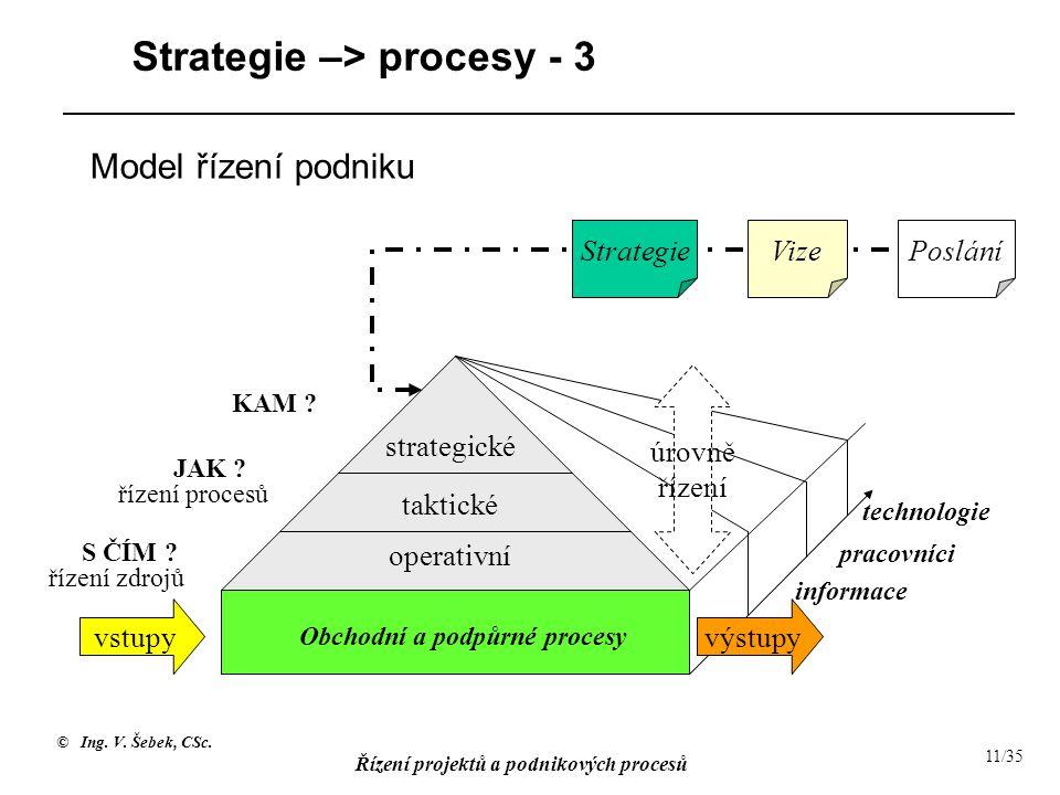 Strategie –> procesy - 3
