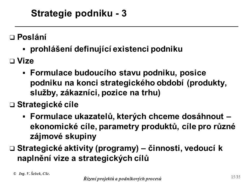 Strategie podniku - 3 Poslání prohlášení definující existenci podniku