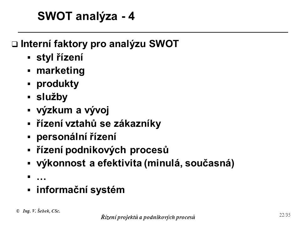 SWOT analýza - 4 Interní faktory pro analýzu SWOT styl řízení