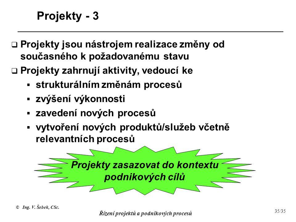 Projekty zasazovat do kontextu podnikových cílů