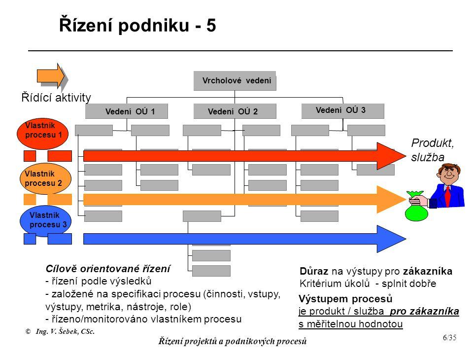 Řízení podniku - 5 Řídící aktivity Produkt, služba