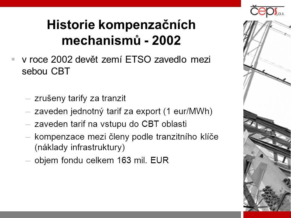 Historie kompenzačních mechanismů - 2002