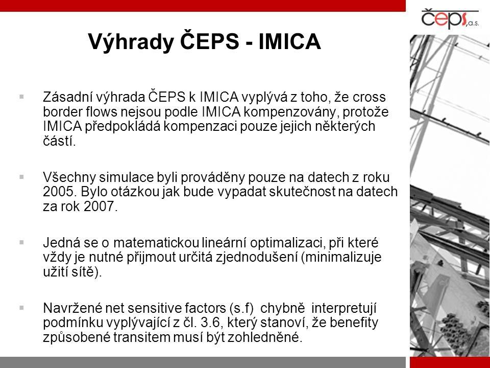 Výhrady ČEPS - IMICA