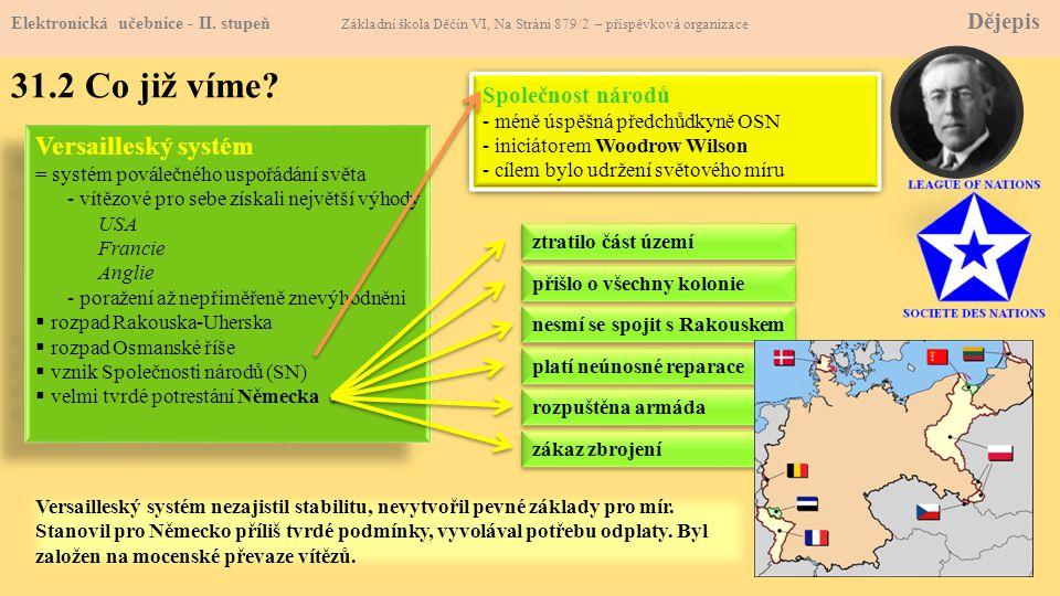 31.2 Co již víme Versailleský systém Společnost národů