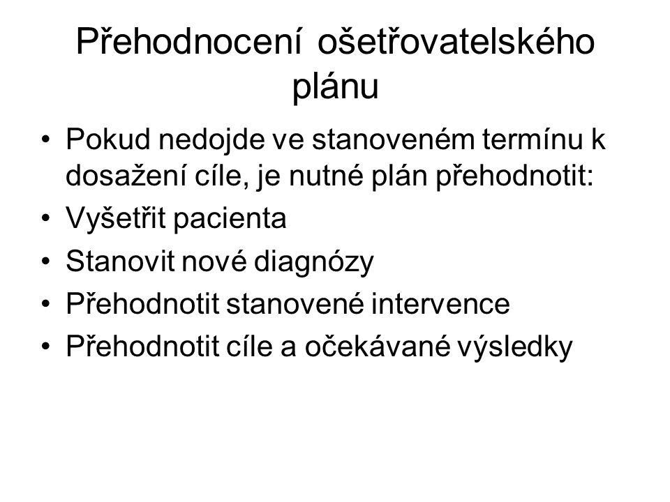 Přehodnocení ošetřovatelského plánu