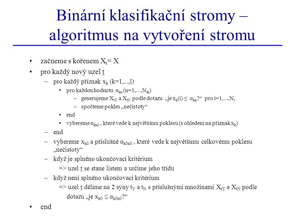 Binární klasifikační stromy – algoritmus na vytvoření stromu