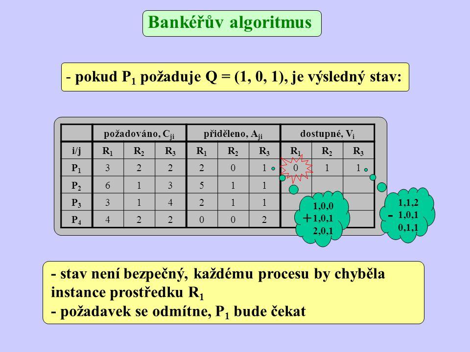 Bankéřův algoritmus pokud P1 požaduje Q = (1, 0, 1), je výsledný stav: