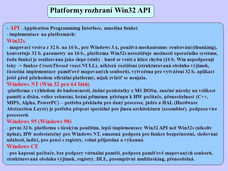 Platformy rozhraní Win32 API