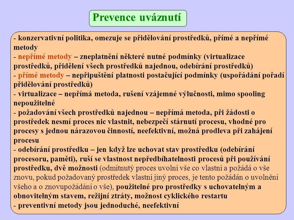 Prevence uváznutí - konzervativní politika, omezuje se přidělování prostředků, přímé a nepřímé metody.