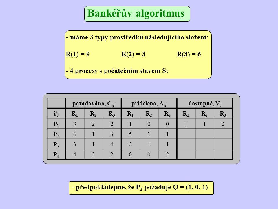 Bankéřův algoritmus máme 3 typy prostředků následujícího složení: