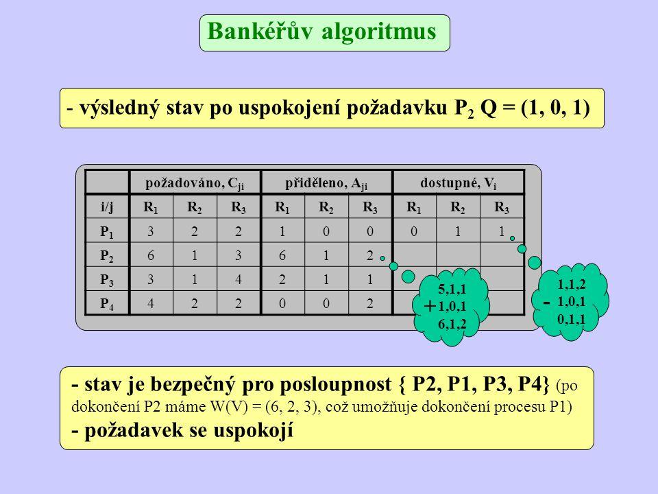 Bankéřův algoritmus výsledný stav po uspokojení požadavku P2 Q = (1, 0, 1) požadováno, Cji. přiděleno, Aji.