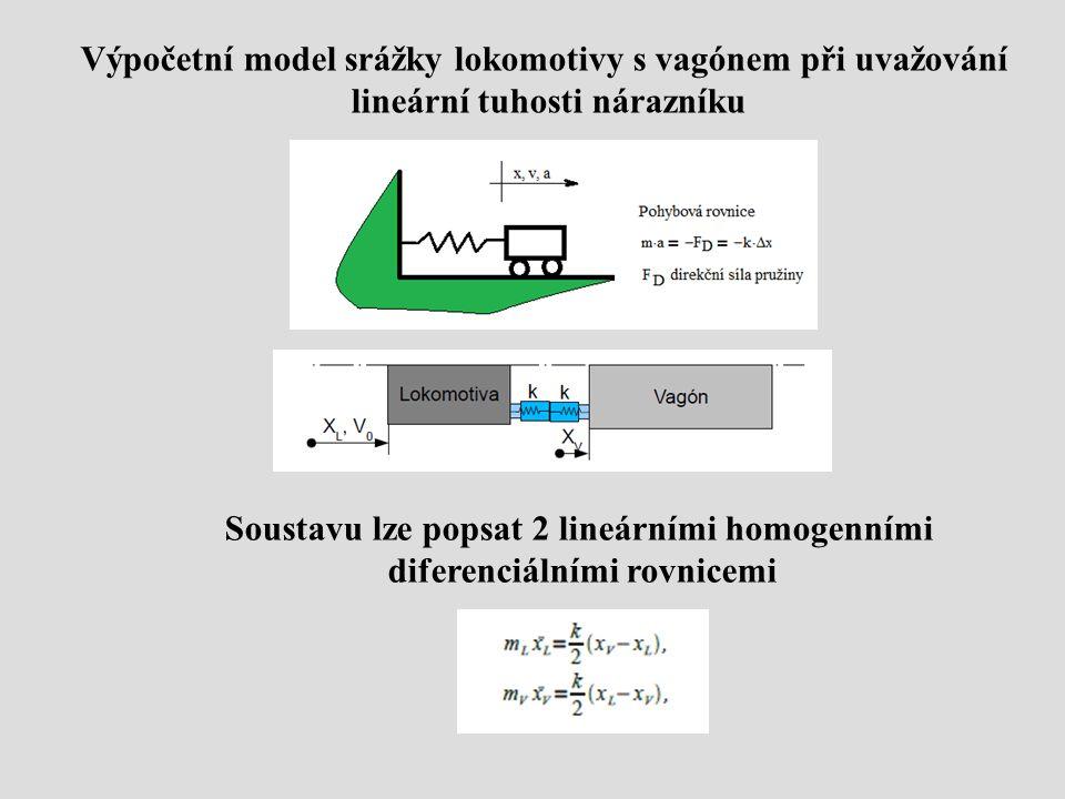 Výpočetní model srážky lokomotivy s vagónem při uvažování