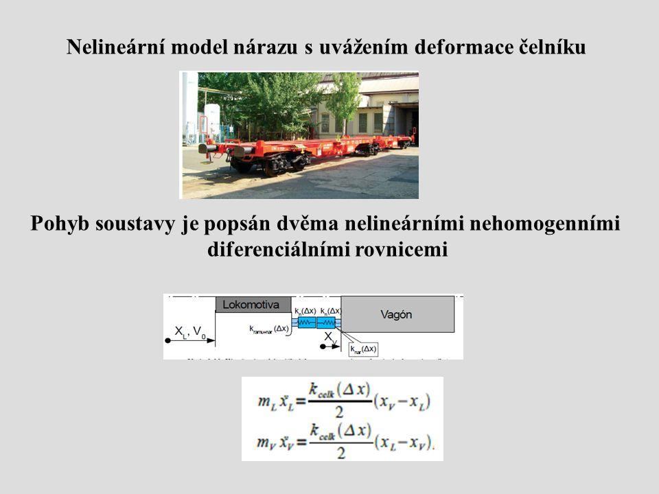Nelineární model nárazu s uvážením deformace čelníku