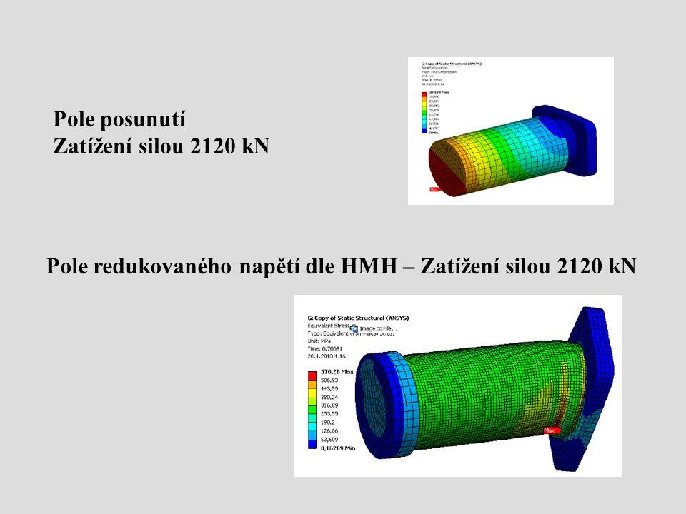 Pole posunutí Zatížení silou 2120 kN Pole redukovaného napětí dle HMH – Zatížení silou 2120 kN