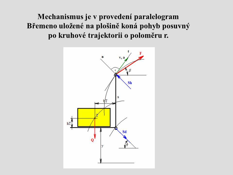 Mechanismus je v provedení paralelogram