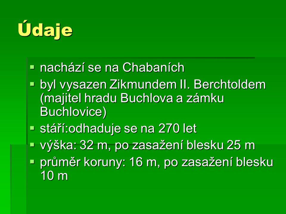 Údaje nachází se na Chabaních