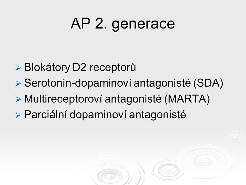 AP 2. generace Blokátory D2 receptorů