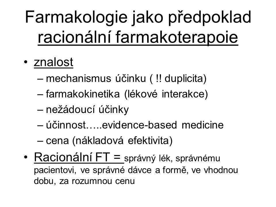 Farmakologie jako předpoklad racionální farmakoterapoie