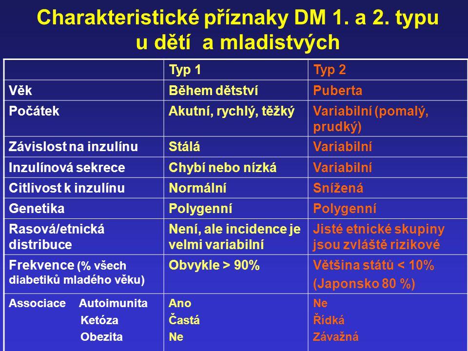 Charakteristické příznaky DM 1. a 2. typu u dětí a mladistvých