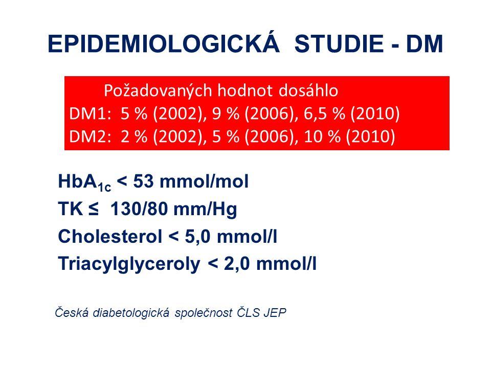 EPIDEMIOLOGICKÁ STUDIE - DM