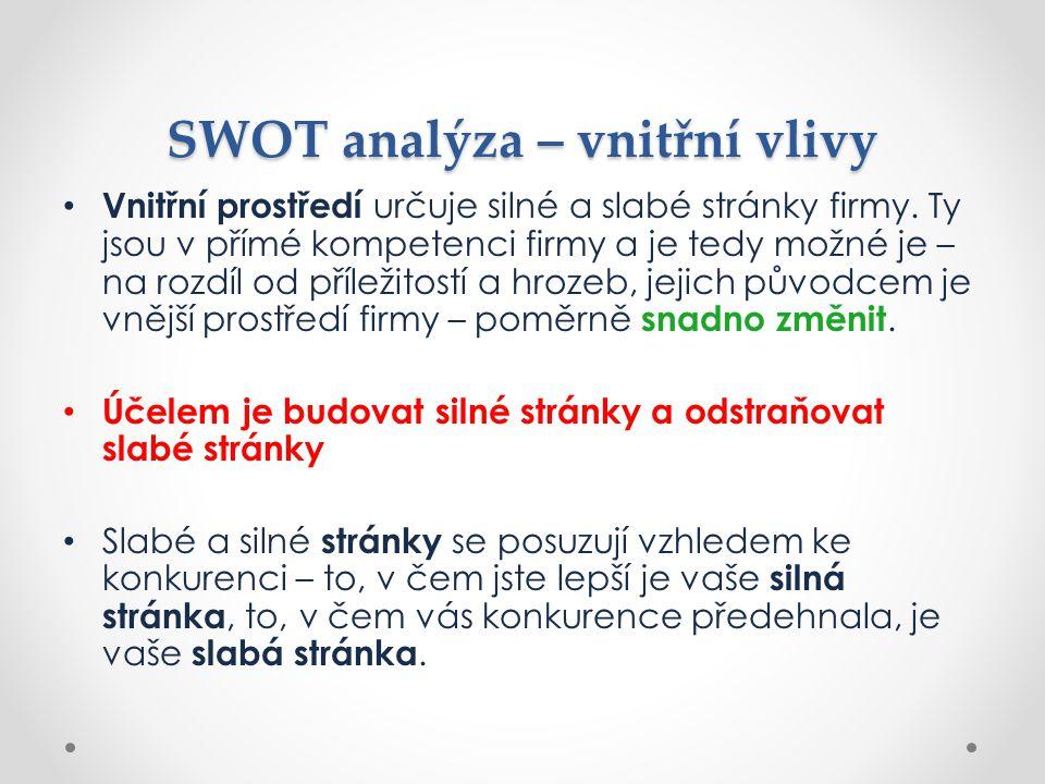 SWOT analýza – vnitřní vlivy