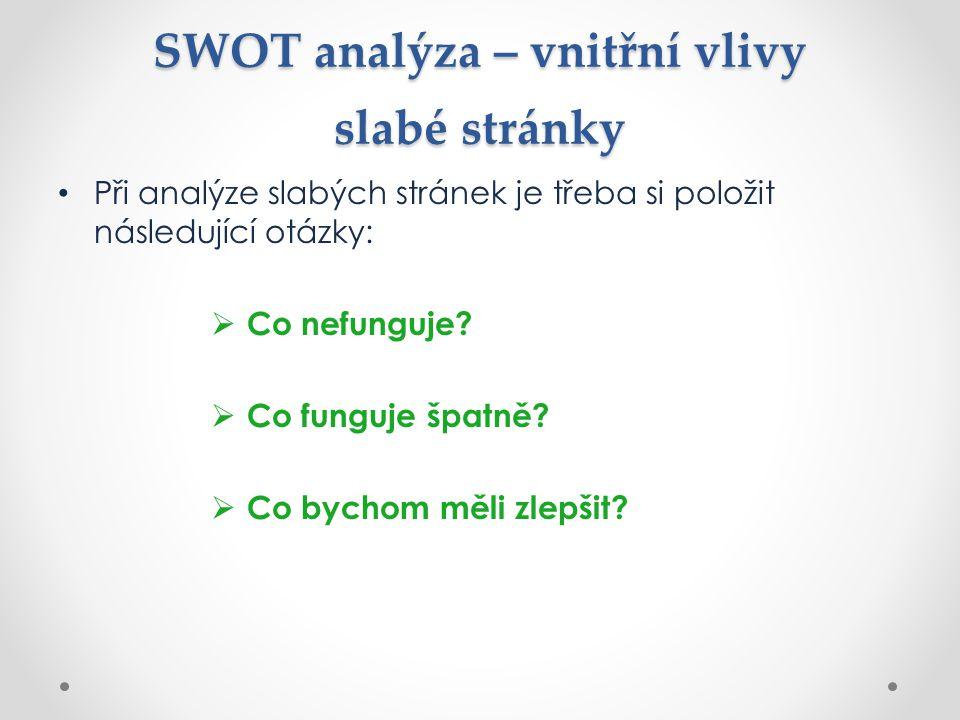 SWOT analýza – vnitřní vlivy slabé stránky