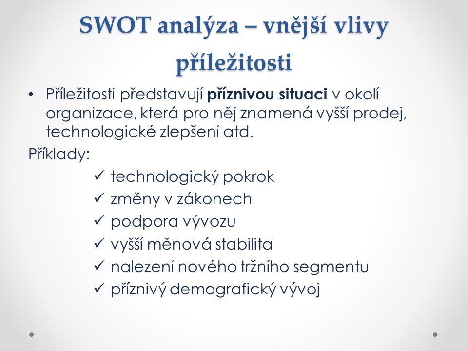 SWOT analýza – vnější vlivy příležitosti