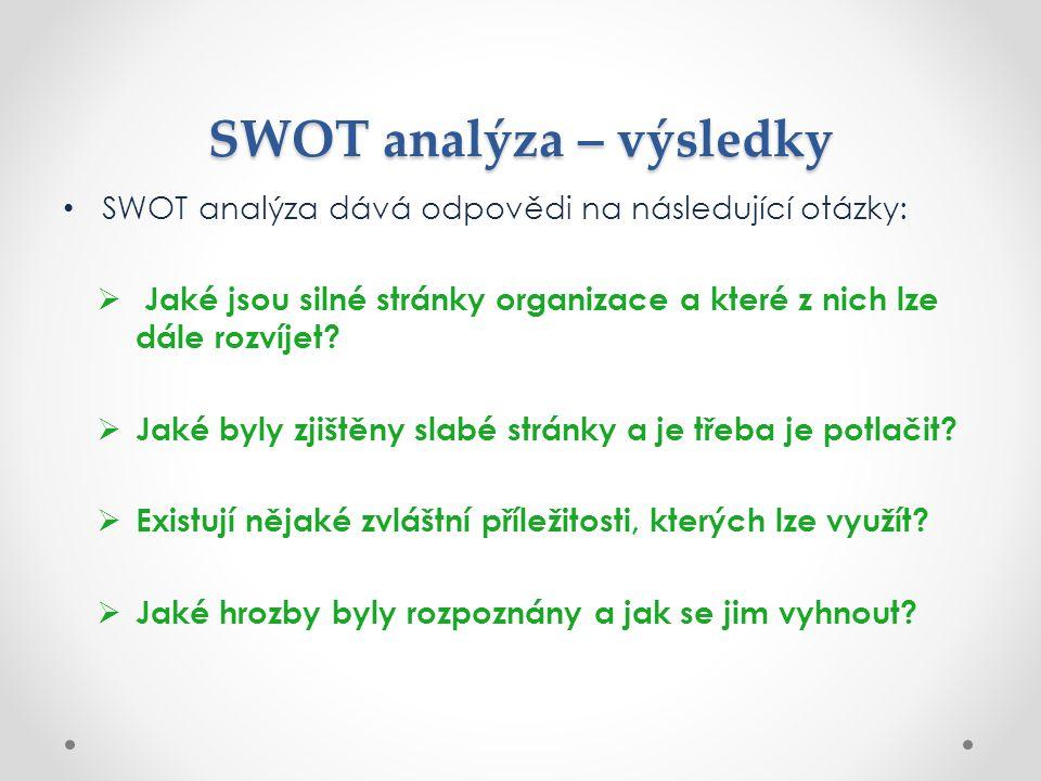 SWOT analýza – výsledky