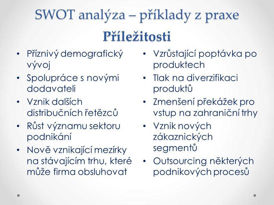 SWOT analýza – příklady z praxe Příležitosti