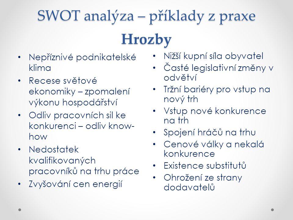 SWOT analýza – příklady z praxe Hrozby