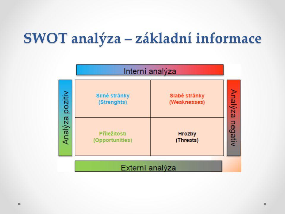 SWOT analýza – základní informace