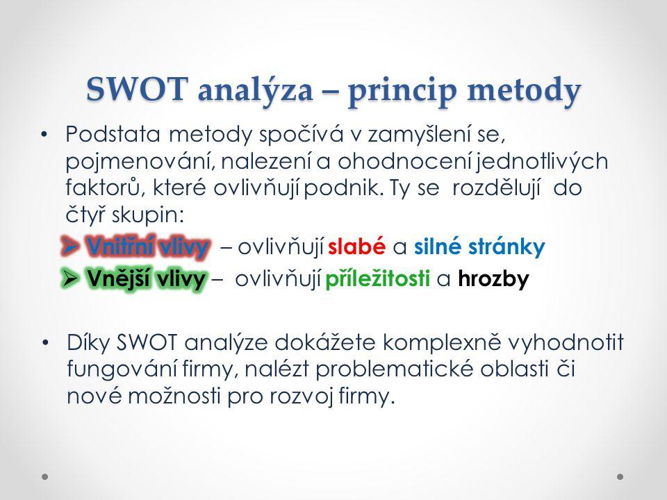 SWOT analýza – princip metody