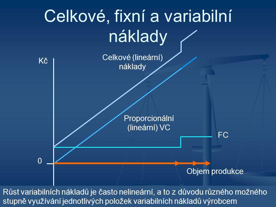 Celkové, fixní a variabilní náklady