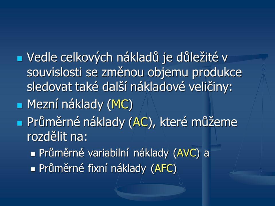 Průměrné náklady (AC), které můžeme rozdělit na: