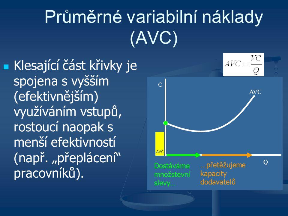 Průměrné variabilní náklady (AVC)