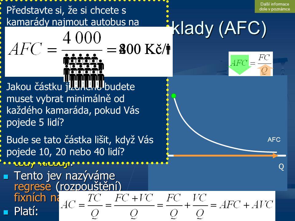 Průměrné fixní náklady (AFC)