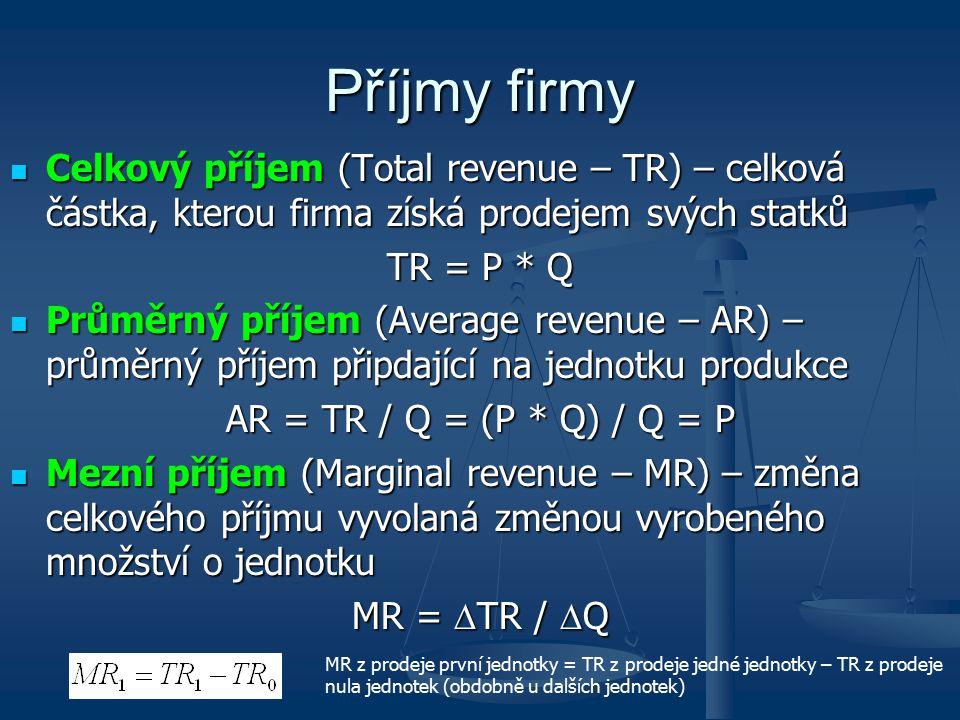 Příjmy firmy Celkový příjem (Total revenue – TR) – celková částka, kterou firma získá prodejem svých statků.