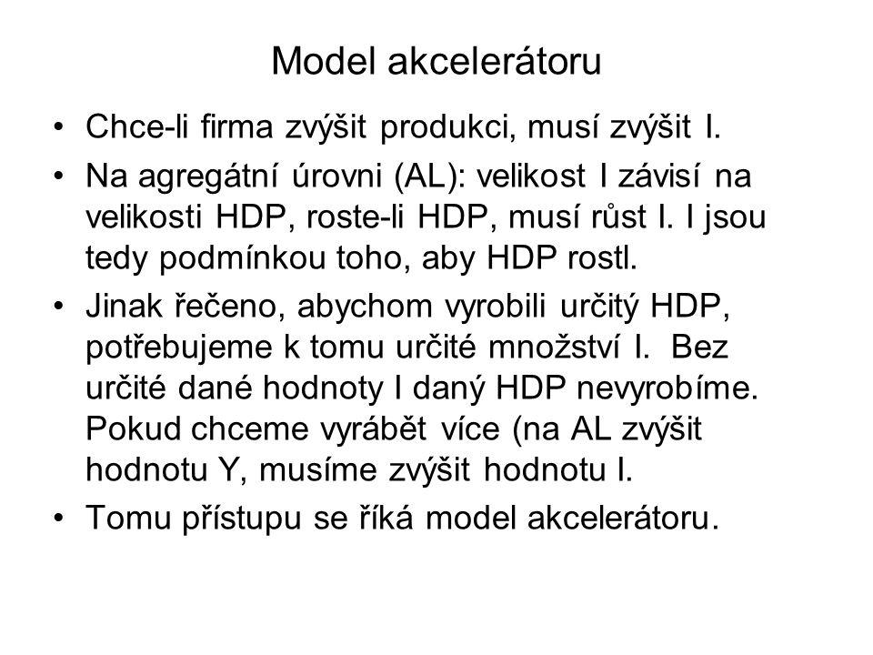 Model akcelerátoru Chce-li firma zvýšit produkci, musí zvýšit I.