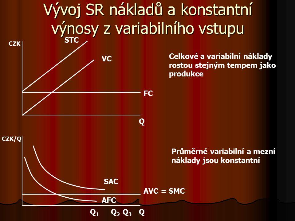 Vývoj SR nákladů a konstantní výnosy z variabilního vstupu