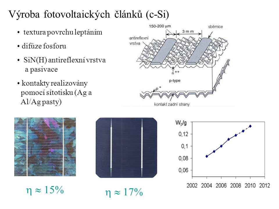 Výroba fotovoltaických článků (c-Si)