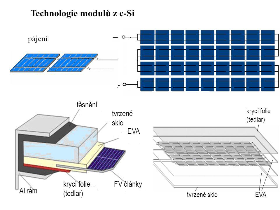 Technologie modulů z c-Si