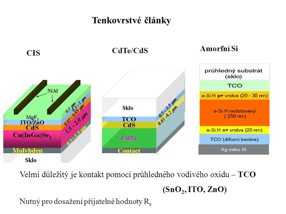 Tenkovrstvé články Amorfní Si. CdTe/CdS. CIS. Velmi důležitý je kontakt pomocí průhledného vodivého oxidu – TCO.