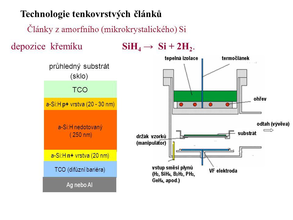 Technologie tenkovrstvých článků