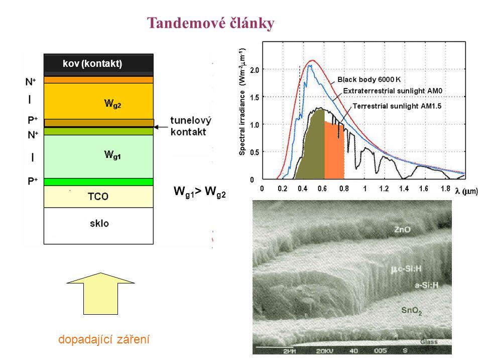Tandemové články kov (kontakt) Wg1> Wg2 dopadající záření