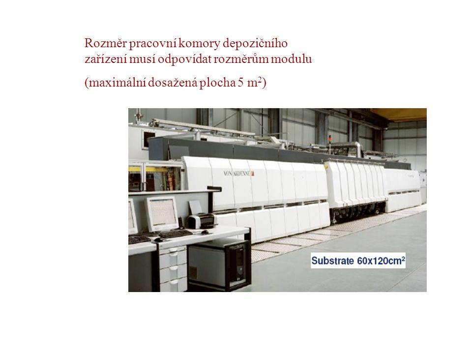 Rozměr pracovní komory depozičního zařízení musí odpovídat rozměrům modulu
