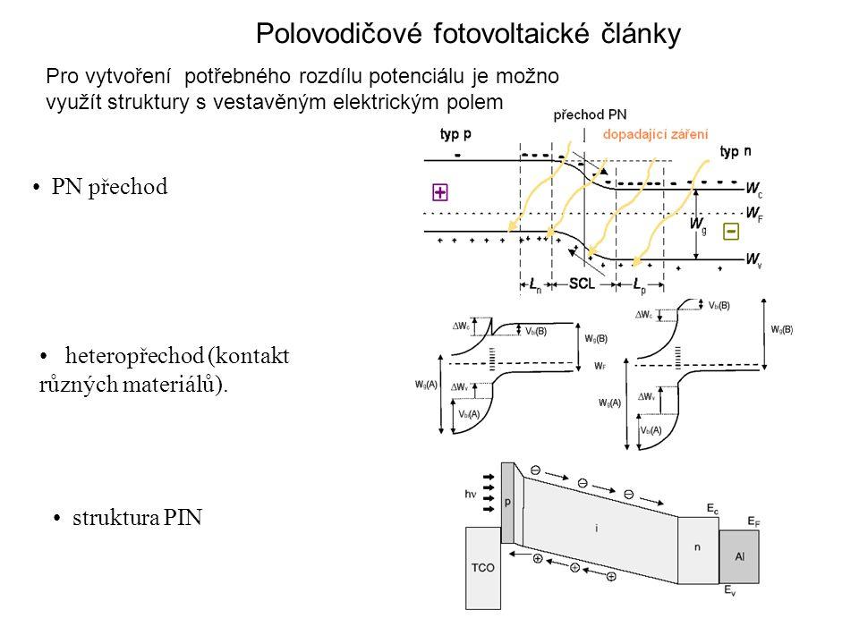 Polovodičové fotovoltaické články
